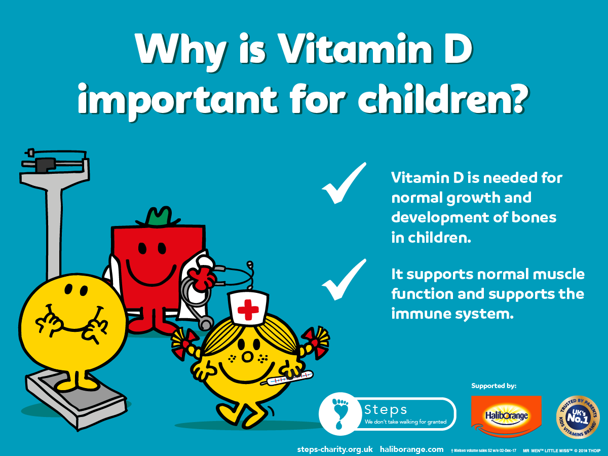 Graphic explaining why vitamin d is important for children